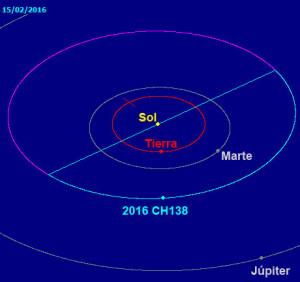 GAF0003_orbita